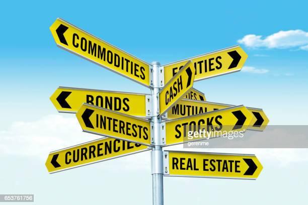 thèmes d'investissement