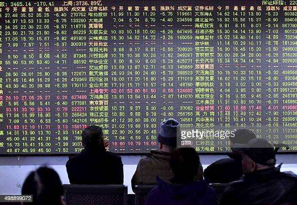 Investors sit in front of a screen showing stock market movements in a stock firm in Hangzhou east China's Zhejiang province on November 27 2015...
