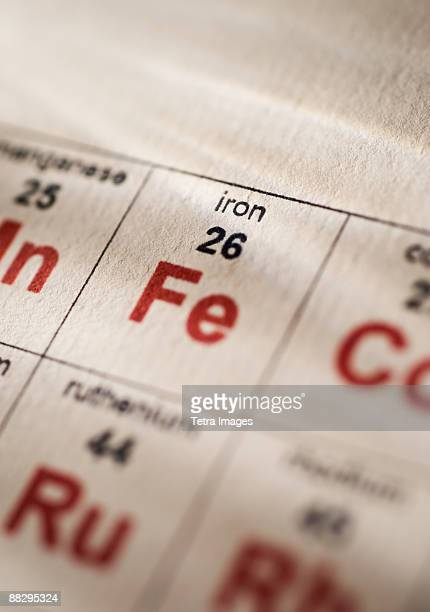 Iron on the periodic table of elements