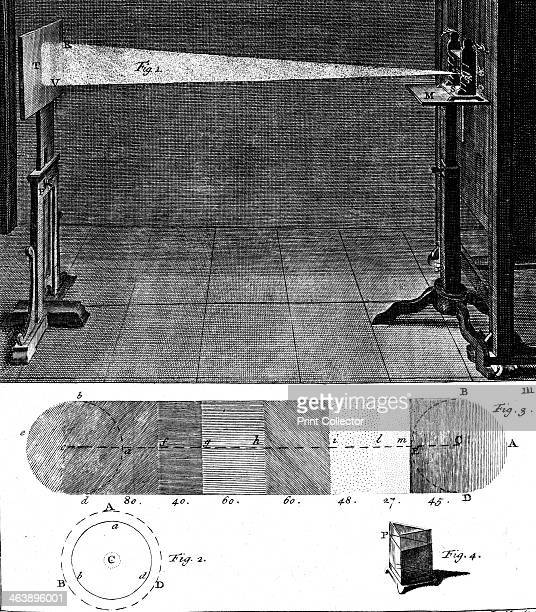 Isaac Newton's prism experiment showing how sunlight is split into its separate colours 1747 English physicist and mathematician Newton first...
