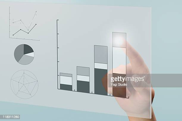 It is touching the graph that a woman's hand is re