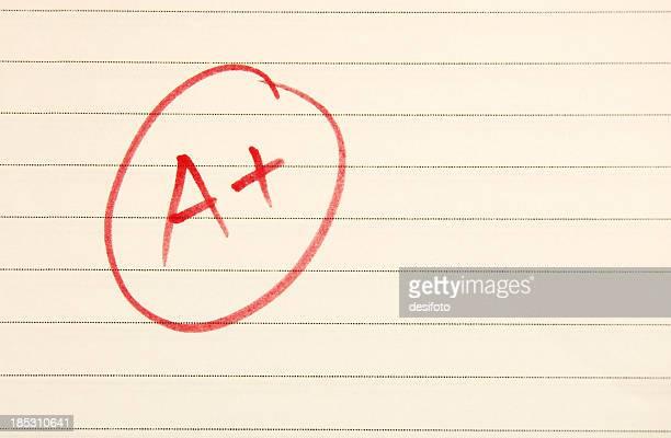 It's A+