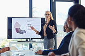 Shot of a young businesswoman delivering a presentation to her colleagues in the boardroom of a modern office