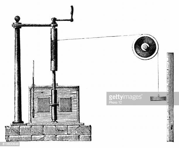 James Prescott Joule's apparatus for determining mechanical equivalent of heat Vessel of water oil or mercury encloses vanes attached to spindle Cord...