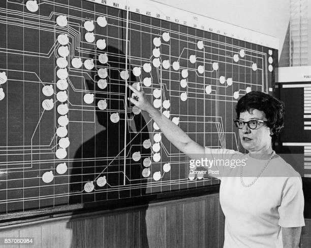 Jane McCall Topking woman at the Air Force Accounting and Finance Center points to the overall chart showing intricacies of working out centralized...