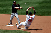 Jason Kipnis of the Cleveland Indians attempts to turn a double play over Mark Trumbo of the Baltimore Orioles in the fourth inning at Oriole Park at...