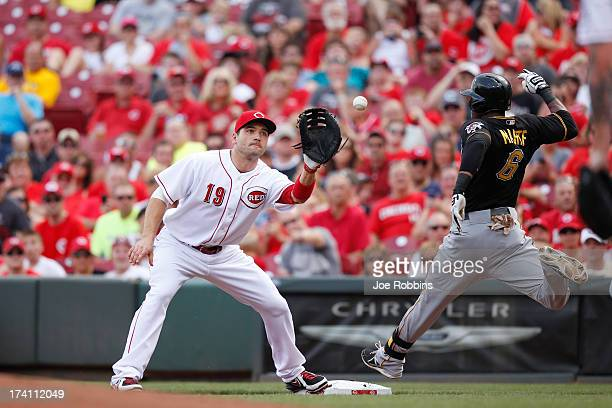 Joey Votto of the Cincinnati Reds takes the throw at first base ahead of Starling Marte of the Pittsburgh Pirates in the first inning of the game at...