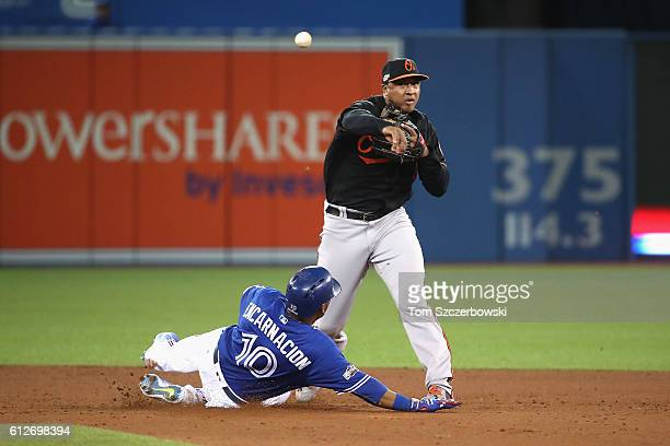 Jonathan Schoop of the Baltimore Orioles turns a double play in the ninth inning to send the game into extra innings during the American League Wild...