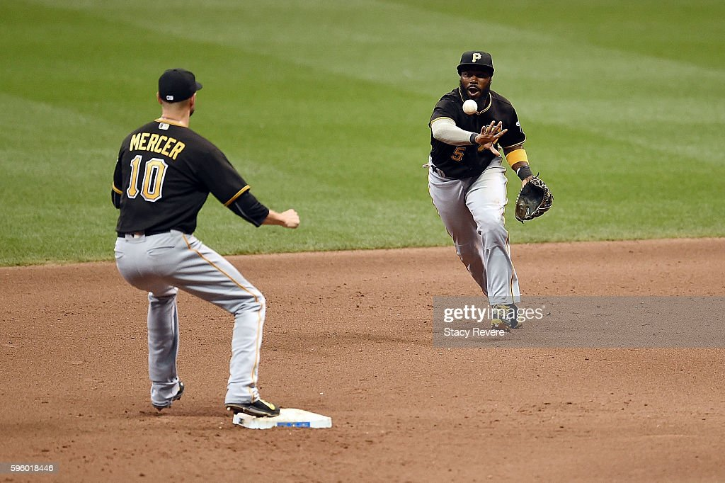 Josh Harrison of the Pittsburgh Pirates pitches the ball to Jordy Mercer during the sixth inning against the Milwaukee Brewers at Miller Park on...