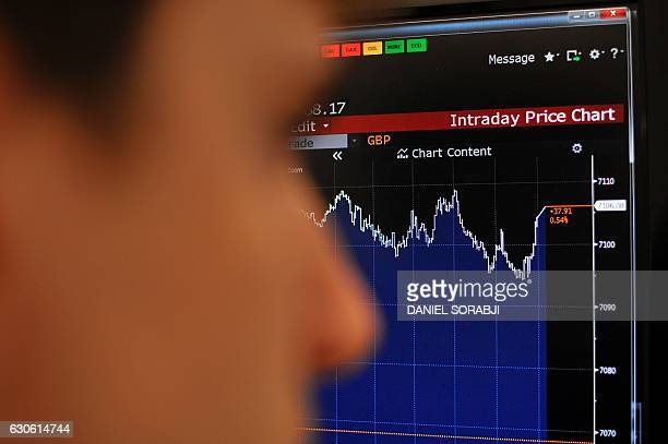 A journalist in London looks at the Intraday Price Chart showing London's FTSE 100 Index on December 28 2016 after it closed at a record high of...