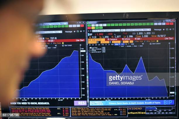 A journalist looks at a terminal screen showing the rise in London's FTSE 100 index over a period of one month leading up to January 16 and the...