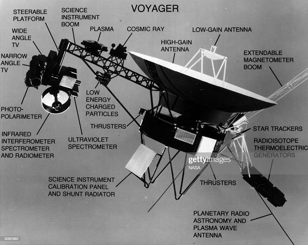 An annotated picture of a voyager spacecraft one of two being sent from the Kennedy Space Center on a ten year exploration of the solar system...