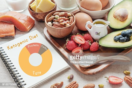 Keto, ketogenic diet, low carb, high good fat ,  healthy food : Stock Photo
