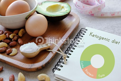 Keto, ketogenic diet with nutrition diagram, healthy weight loss meal plan : Stock Photo