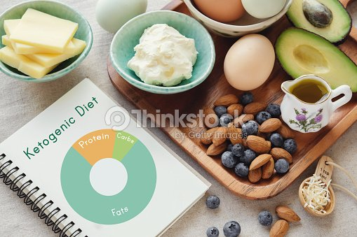 Keto, ketogenic diet with nutrition diagram,  low carb,  high fat healthy weight loss meal plan : Stock Photo