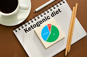 Ketogenic diet notes in the notebook in the office Desk.Concept of Ketogenic diet with chart