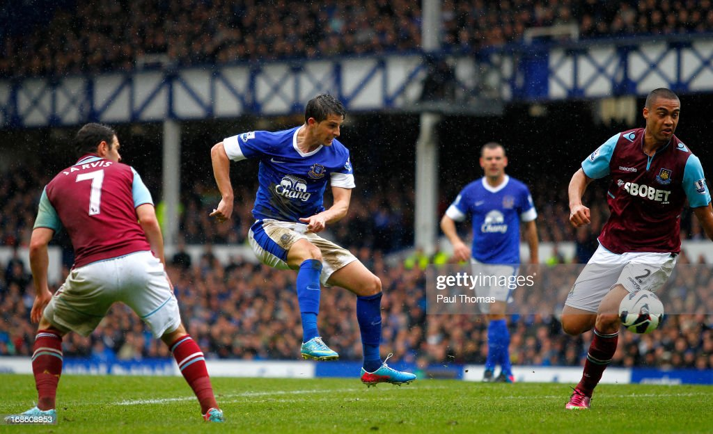<a gi-track='captionPersonalityLinkClicked' href=/galleries/search?phrase=Kevin+Mirallas&family=editorial&specificpeople=745704 ng-click='$event.stopPropagation()'>Kevin Mirallas</a> (C) of Everton shoots at goal during the Barclays Premier League match between Everton and West Ham United at Goodison Park on May 12, 2013 in Liverpool, England.