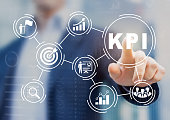 Key Performance Indicator (KPI) using Business Intelligence (BI) metrics to measure achievement versus planned target, person touching screen icon, success