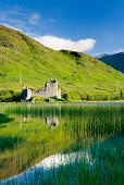 Kilchurn Castle at the head of Loch Awe, Scotland, UK