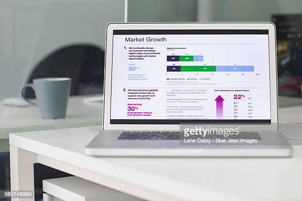 Laptop on office desk