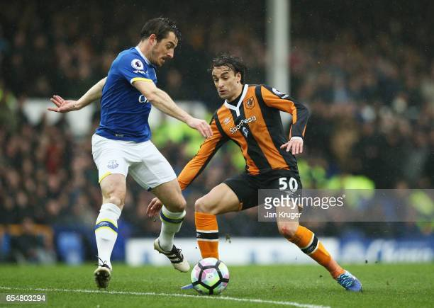 Lazar Markovic of Hull City takes on Leighton Baines of Everton during the Premier League match between Everton and Hull City at Goodison Park on...
