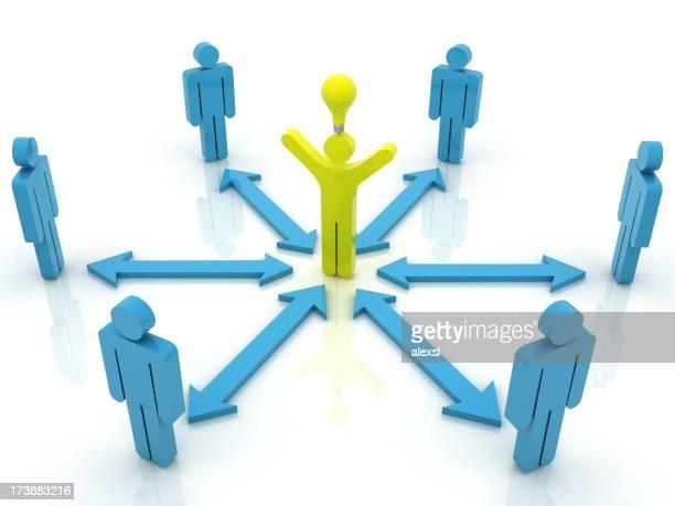 Leading Idea Concept