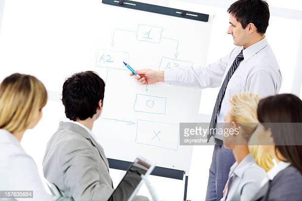 Cours d'homme d'affaires sur le tableau blanc.