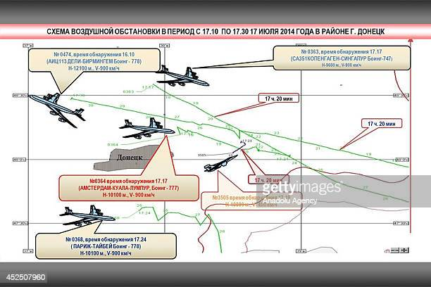 Lieutenant General Andrey Kartopolov head of the Main Operations Directorate of the Russian Armed Forces during a press conference says that a...
