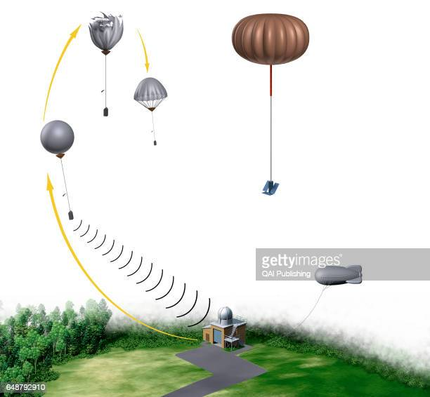 Life and death of a weather balloon Inflated with a light gas the weather balloon rises in the atmosphere at an average speed of 5 m/s As it rises...