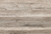 Light grunge wood panels. Planks Background. old wall wooden floor vintage