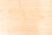 Light smooth wooden texture for background.