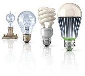 LED lightbulb evolution