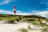 Lighthouse List