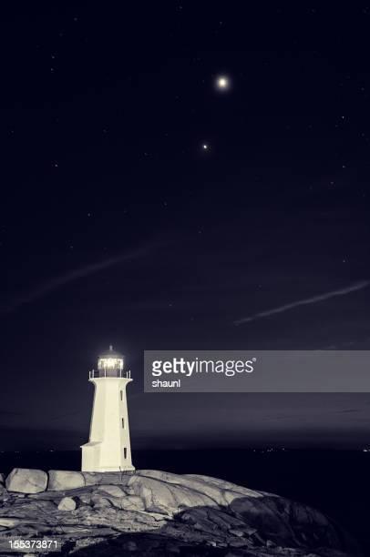 Leuchtturm mit Planeten