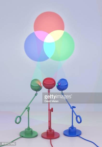 RGB lights forming a venn diagram.