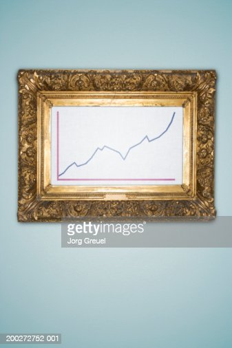 Line graph in gilded frame (digital composite) : Stock Photo