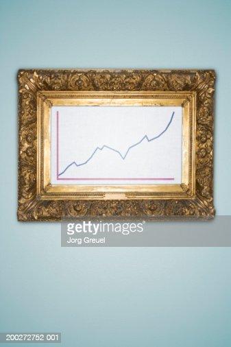 Line graph in gilded frame (digital composite) : Foto de stock