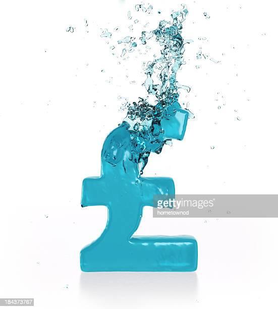 Liquid Pound Symbol