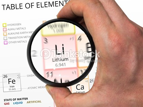 Lithium Symbol Element Of The Periodic Table Zoomed With M Stock