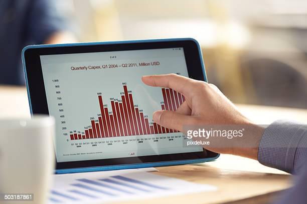 Regarde les dépenses de la société de capital