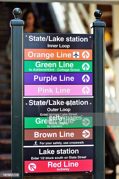 CTA Loop routes sign
