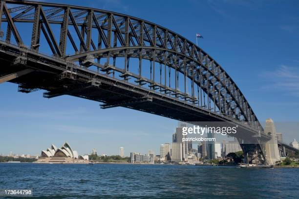 Low angle photo of the Sydney Harbour Bridge