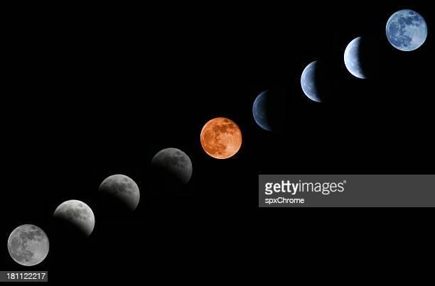 Lunar Eclipse 10/27/2004
