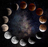 Lunar Eclipse and Super Blood Moon Composite from September, 25th, 2015.
