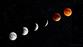 Total lunar eclipse from white to red.  A phenomenon called Blood Moon