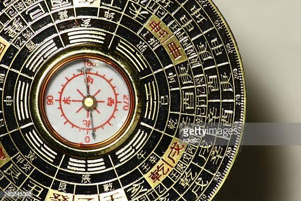 Luopan Kompass-detail