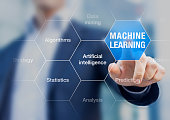 Concept about machine learning to improve artificial intelligence ability for predictions