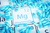 Magnesium with capsules or pills on the periodic table (Periodic table made by me)  Stock image representing mineral supplementation.