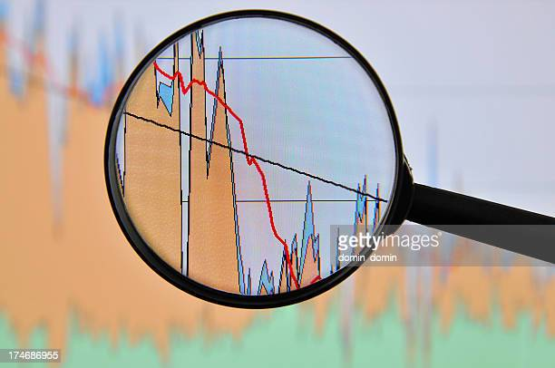Magnifying glass, graph pictured on computer screen is going down