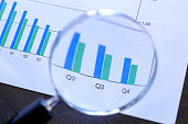 A close up of a magnifying glass rests on top of a bar graph that shows declining sales or performance over a quarterly basis.  The image is photographed using a very shallow depth of field.